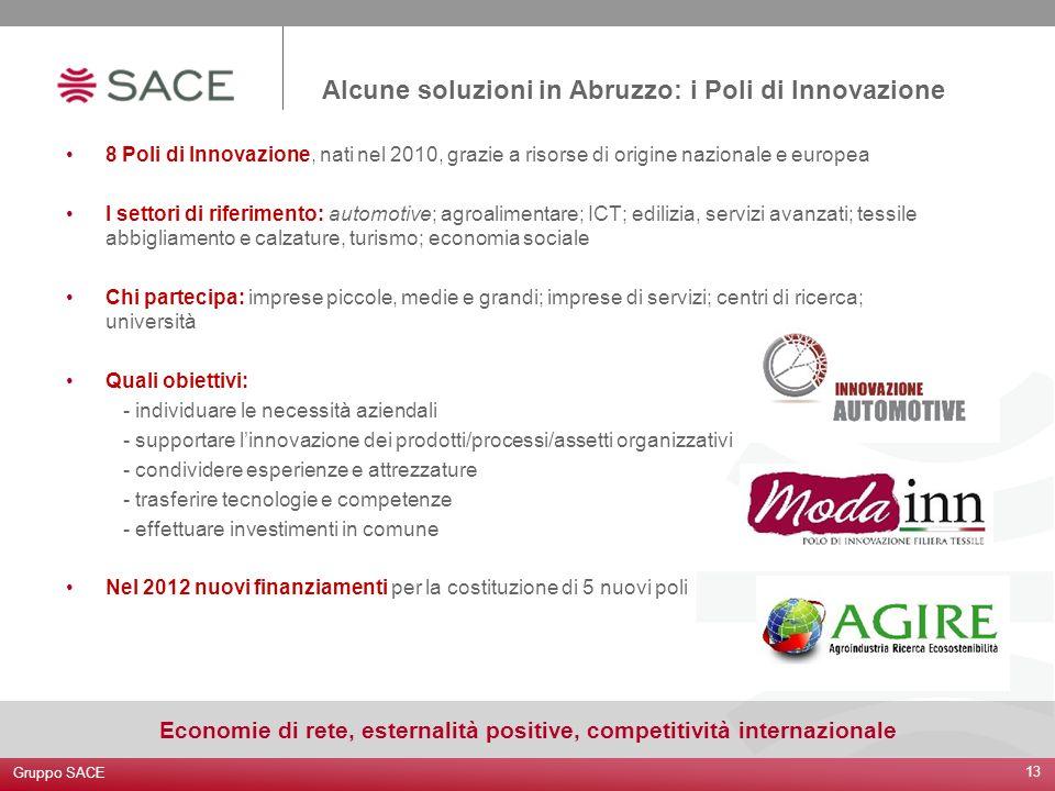 Alcune soluzioni in Abruzzo: i Poli di Innovazione 8 Poli di Innovazione, nati nel 2010, grazie a risorse di origine nazionale e europea I settori di
