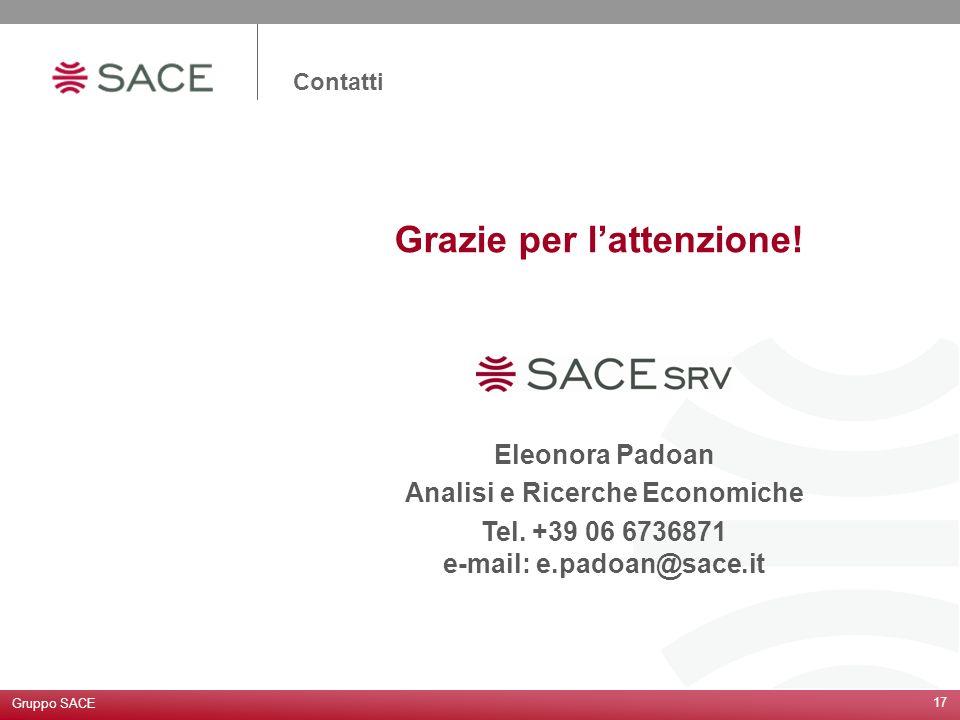 Contatti 17 Grazie per lattenzione! Eleonora Padoan Analisi e Ricerche Economiche Tel. +39 06 6736871 e-mail: e.padoan@sace.it Gruppo SACE