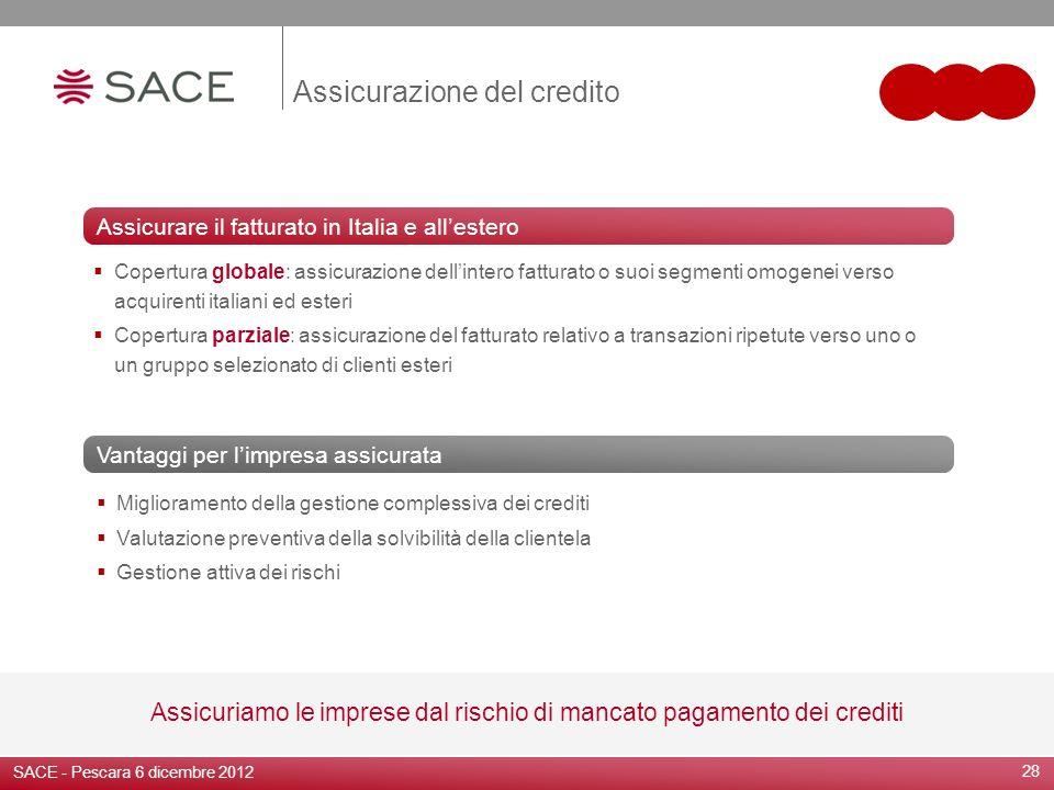 28 Miglioramento della gestione complessiva dei crediti Valutazione preventiva della solvibilità della clientela Gestione attiva dei rischi Assicuriam
