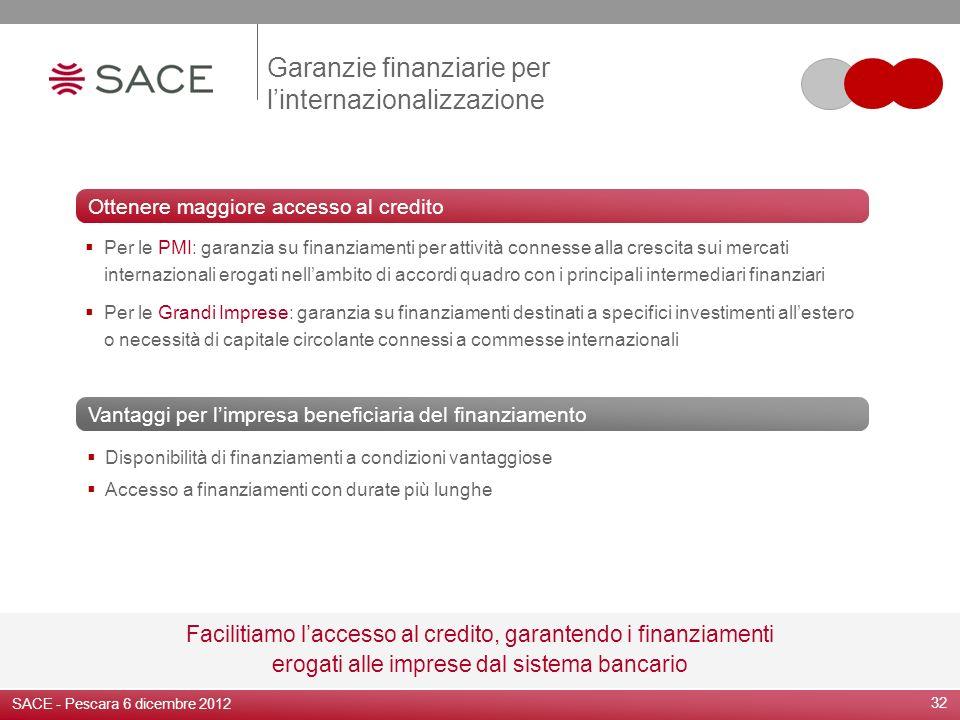 Garanzie finanziarie per linternazionalizzazione 32 Facilitiamo laccesso al credito, garantendo i finanziamenti erogati alle imprese dal sistema banca