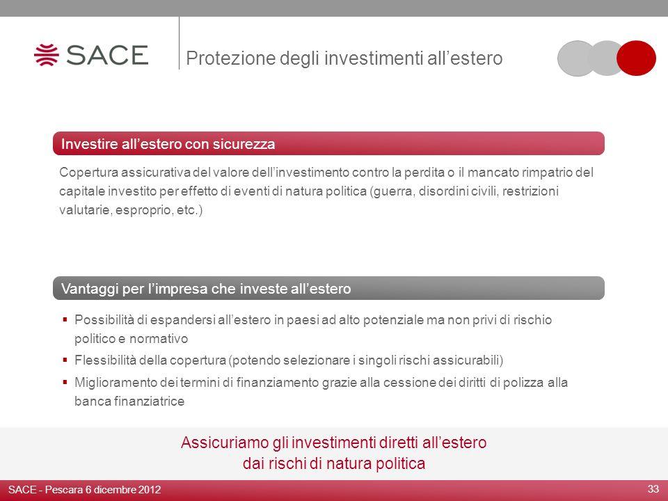 33 Assicuriamo gli investimenti diretti allestero dai rischi di natura politica Protezione degli investimenti allestero Possibilità di espandersi alle