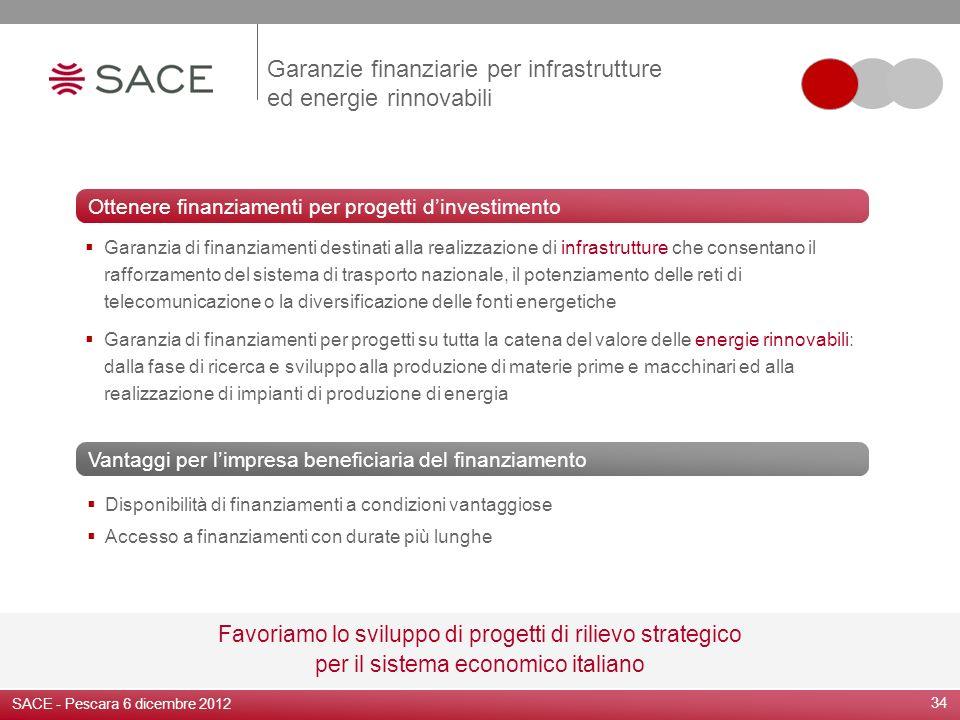 34 Garanzie finanziarie per infrastrutture ed energie rinnovabili Favoriamo lo sviluppo di progetti di rilievo strategico per il sistema economico ita