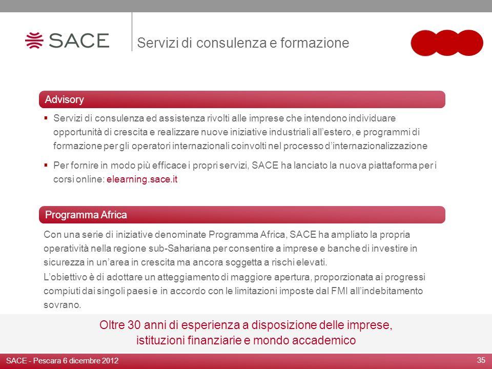 Servizi di consulenza e formazione 35 Servizi di consulenza ed assistenza rivolti alle imprese che intendono individuare opportunità di crescita e rea