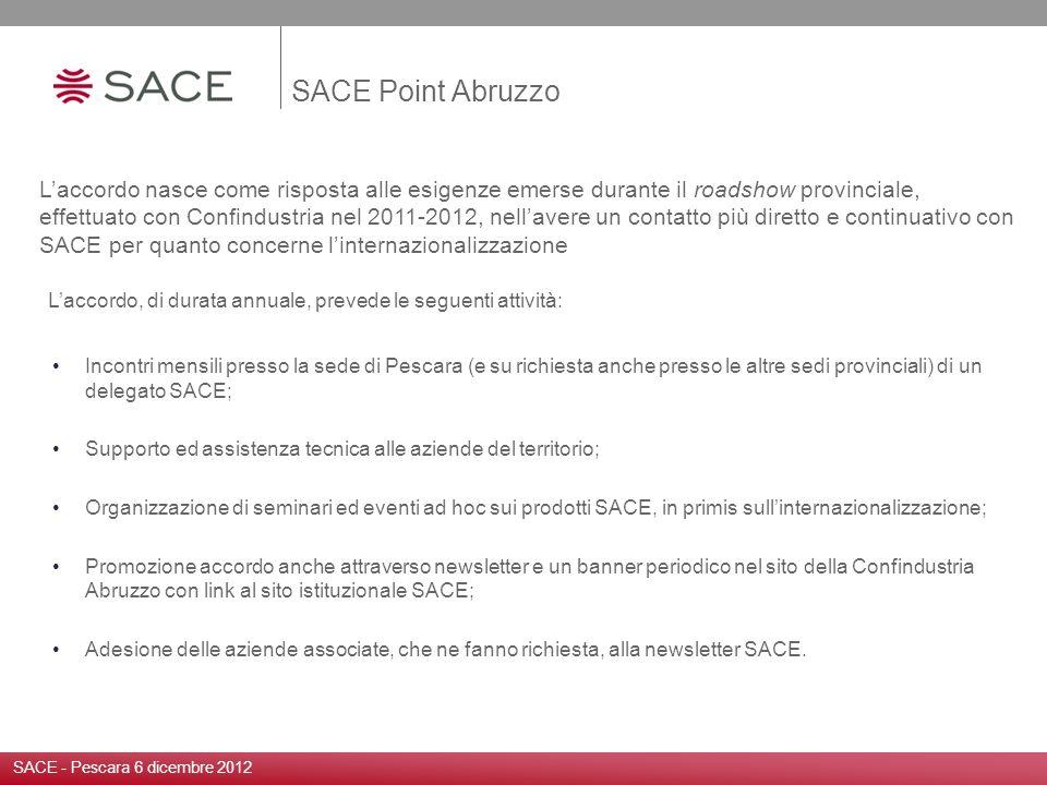 Incontri mensili presso la sede di Pescara (e su richiesta anche presso le altre sedi provinciali) di un delegato SACE; Supporto ed assistenza tecnica