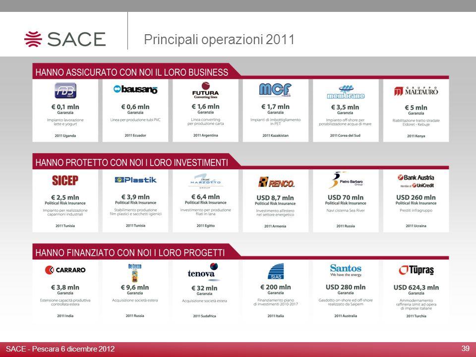 39 SACE - Pescara 6 dicembre 2012 Principali operazioni 2011