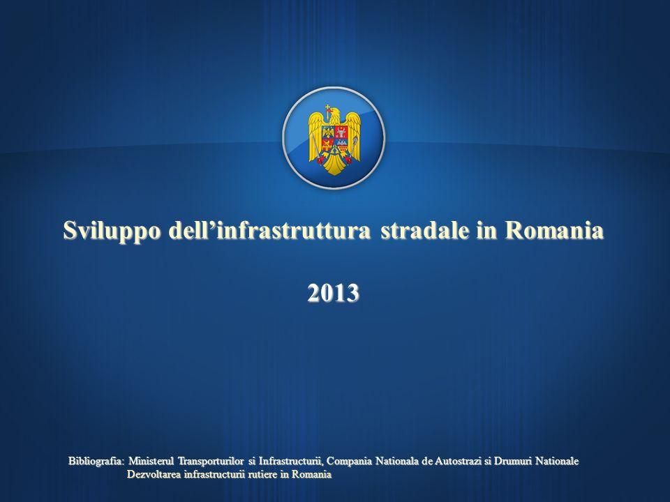 Sviluppo dellinfrastruttura stradale in Romania 2013 Bibliografia: Ministerul Transporturilor si Infrastructurii, Compania Nationala de Autostrazi si