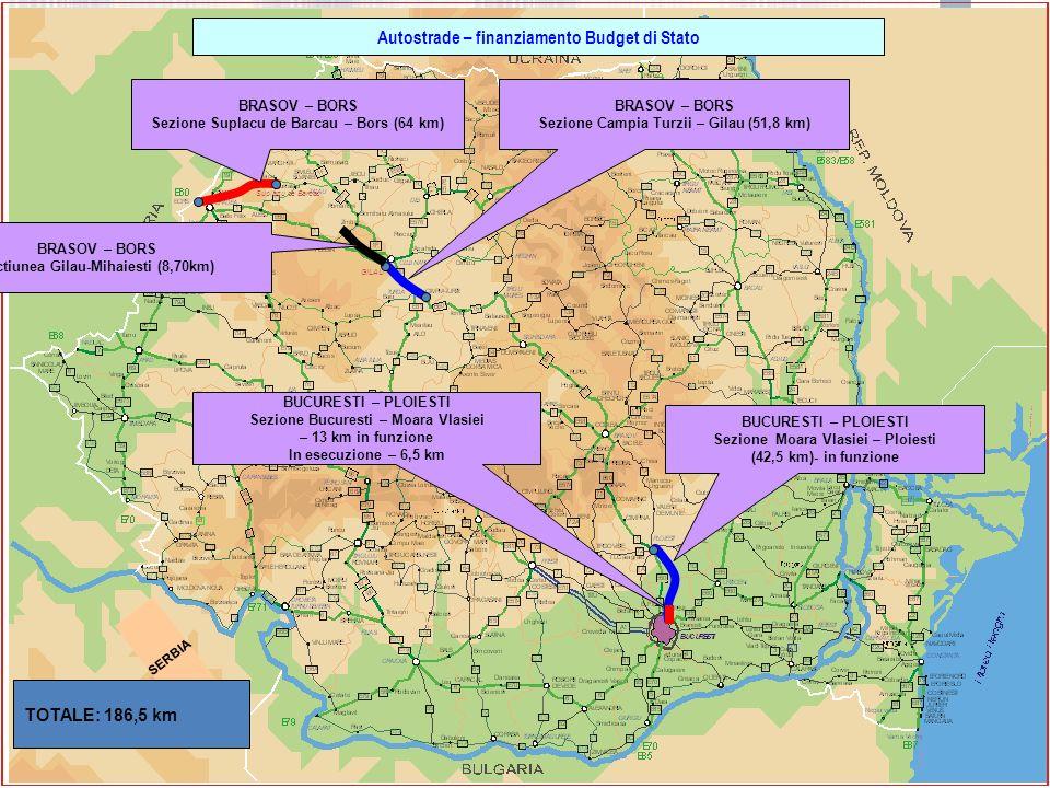 BUCURESTI – PLOIESTI Sezione Bucuresti – Moara Vlasiei – 13 km in funzione In esecuzione – 6,5 km BUCURESTI – PLOIESTI Sezione Moara Vlasiei – Ploiest