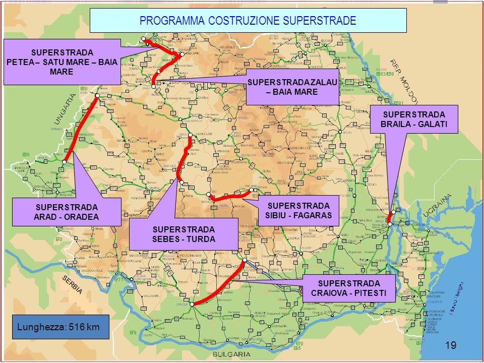 SUPERSTRADA PETEA – SATU MARE – BAIA MARE PROGRAMMA COSTRUZIONE SUPERSTRADE SERBIA 19 SUPERSTRADA ARAD - ORADEA SUPERSTRADA ZALAU – BAIA MARE SUPERSTR