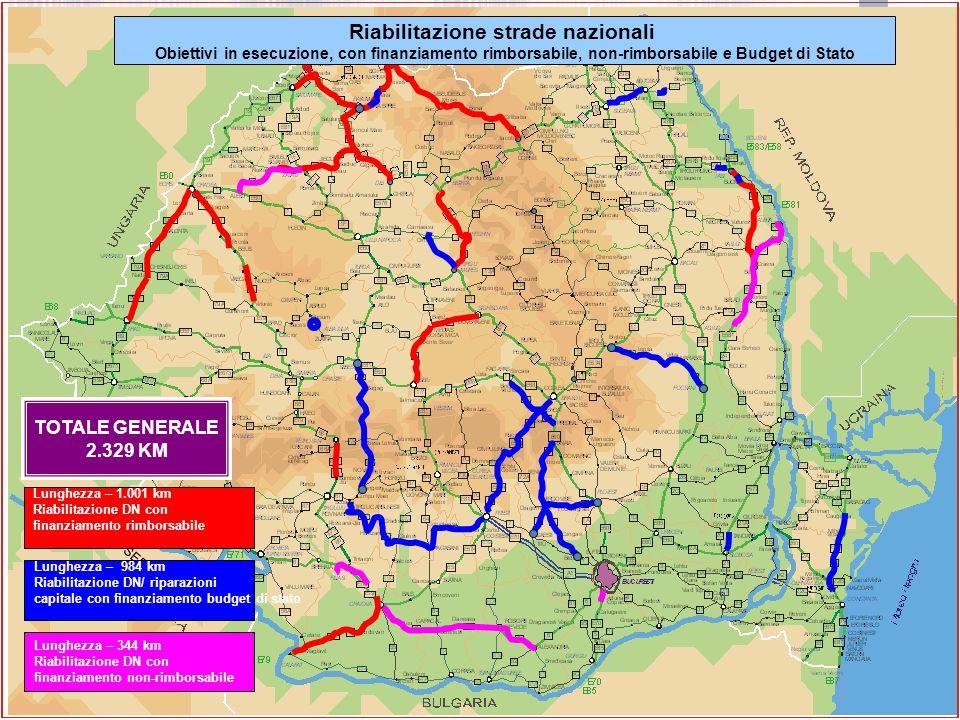 SERBIA Lunghezza – 1.001 km Riabilitazione DN con finanziamento rimborsabile Lunghezza – 344 km Riabilitazione DN con finanziamento non-rimborsabile L