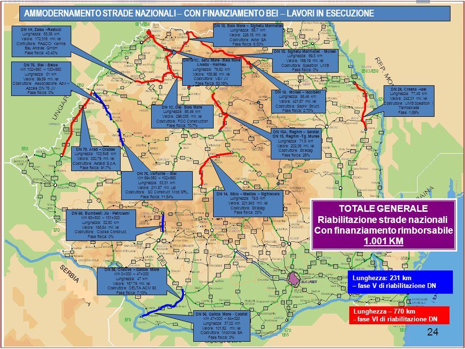DN 79, Arad – Oradea Lunghezza: 103,545 km Valore: 330,79 mil. lei Costruttore: Astaldi S.p.A. Fase fisica: 91,7% AMMODERNAMENTO STRADE NAZIONALI – CO