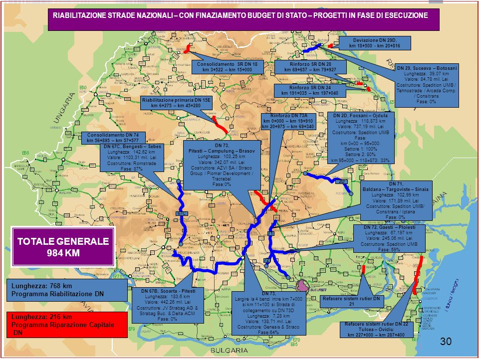 Consolidamento DN 74 km 56+895 – km 57+577 Rinforzo SR DN 24 km 191+035 – km 197+040 Rinforzo SR DN 28 km 69+657 – km 79+927 Lunghezza: 216 km Program
