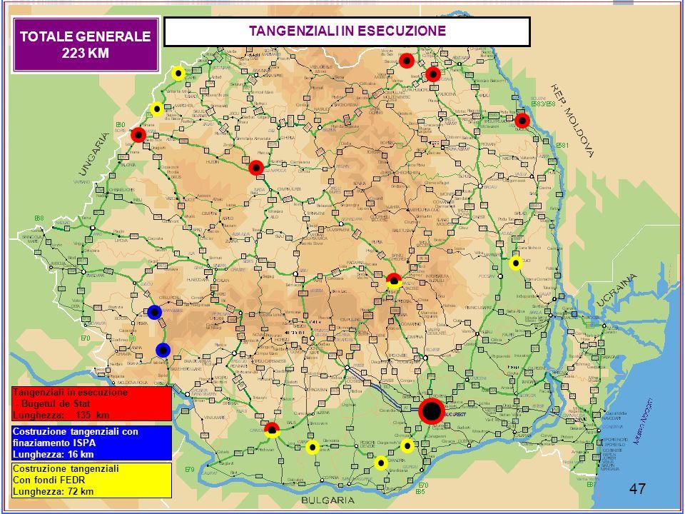 Tangenziali in esecuzione - Bugetul de Stat Lunghezza: 135 km 47 Costruzione tangenziali con finaziamento ISPA Lunghezza: 16 km Costruzione tangenzial