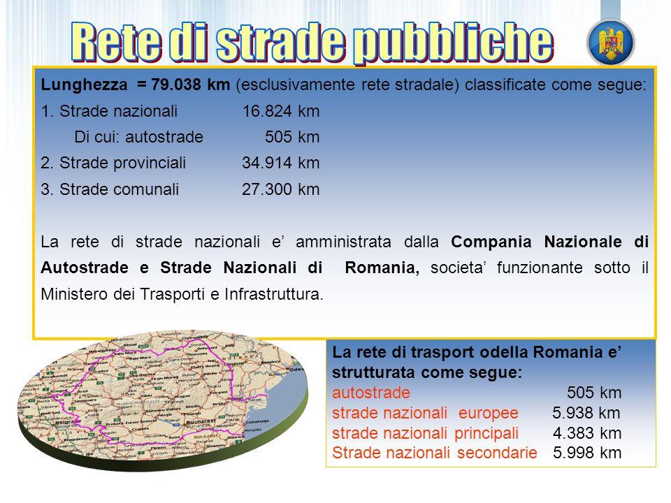 Lunghezza = 79.038 km (esclusivamente rete stradale) classificate come segue: 1. Strade nazionali 16.824 km Di cui: autostrade 505 km 2. Strade provin