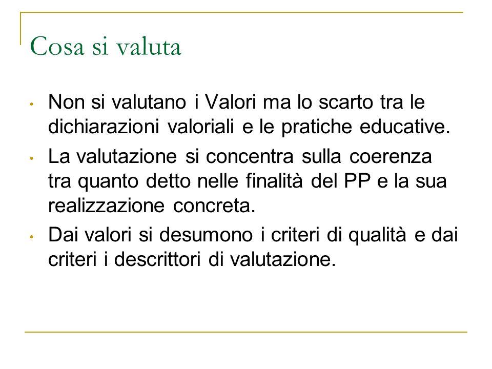 Cosa si valuta Non si valutano i Valori ma lo scarto tra le dichiarazioni valoriali e le pratiche educative. La valutazione si concentra sulla coerenz