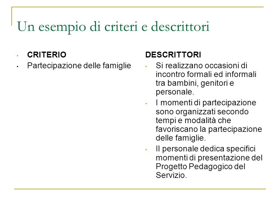 Un esempio di criteri e descrittori CRITERIO Partecipazione delle famiglie DESCRITTORI Si realizzano occasioni di incontro formali ed informali tra ba