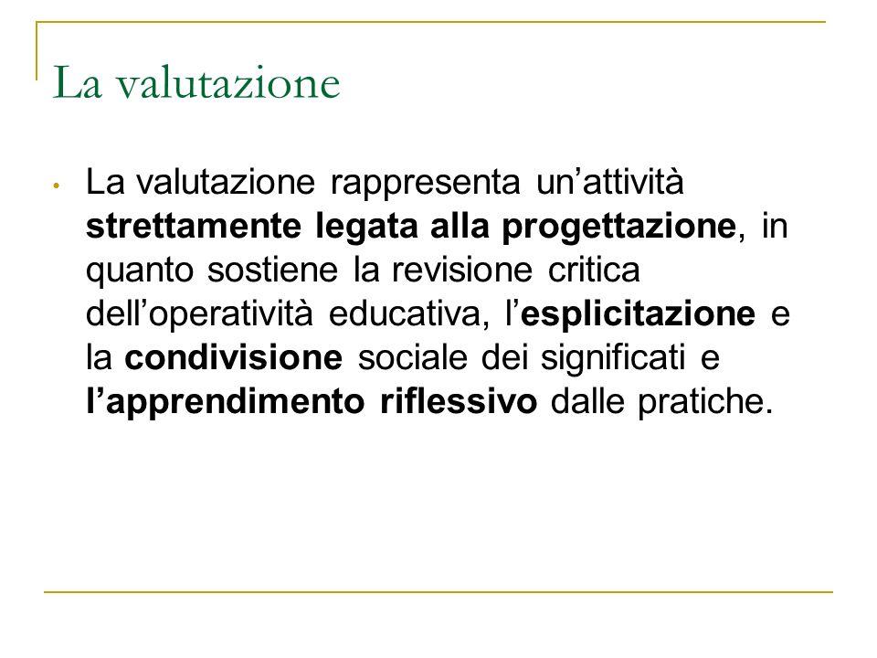 La valutazione La valutazione rappresenta unattività strettamente legata alla progettazione, in quanto sostiene la revisione critica delloperatività e