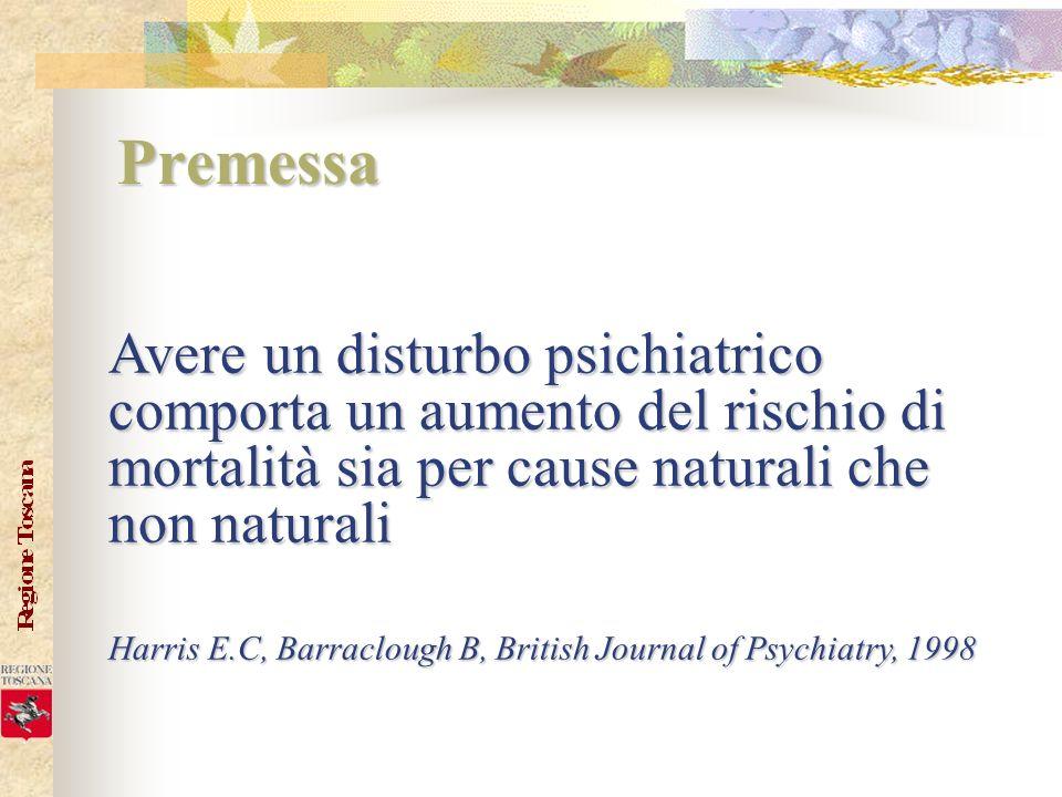 Premessa Avere un disturbo psichiatrico comporta un aumento del rischio di mortalità sia per cause naturali che non naturali Harris E.C, Barraclough B