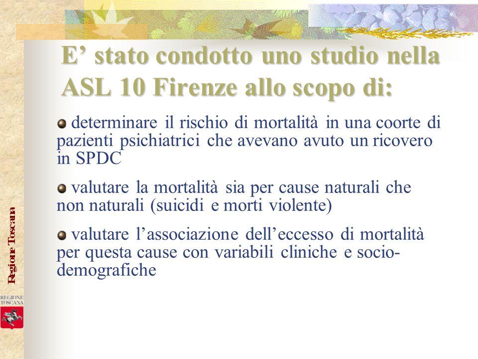 E stato condotto uno studio nella ASL 10 Firenze allo scopo di: determinare il rischio di mortalità in una coorte di pazienti psichiatrici che avevano