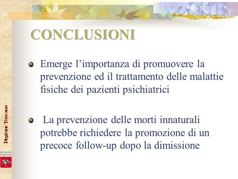 CONCLUSIONI Emerge limportanza di promuovere la prevenzione ed il trattamento delle malattie fisiche dei pazienti psichiatrici La prevenzione delle mo