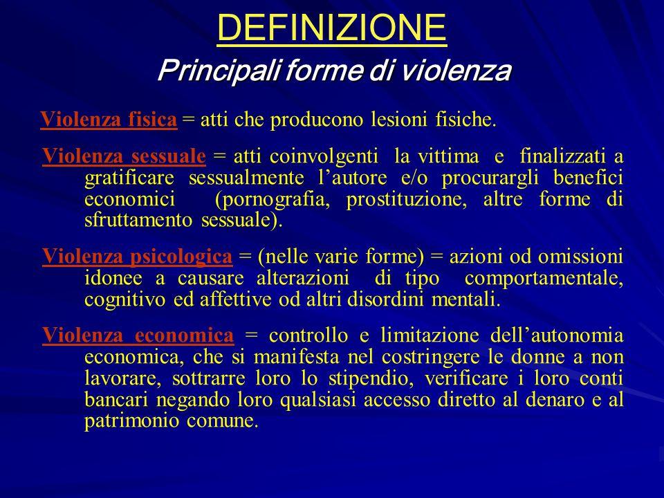 DEFINIZIONE Principali forme di violenza Violenza fisica = atti che producono lesioni fisiche.