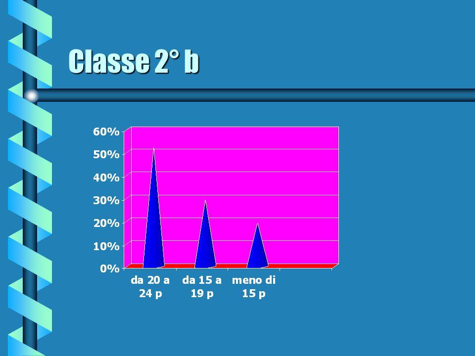 Classe 2° b