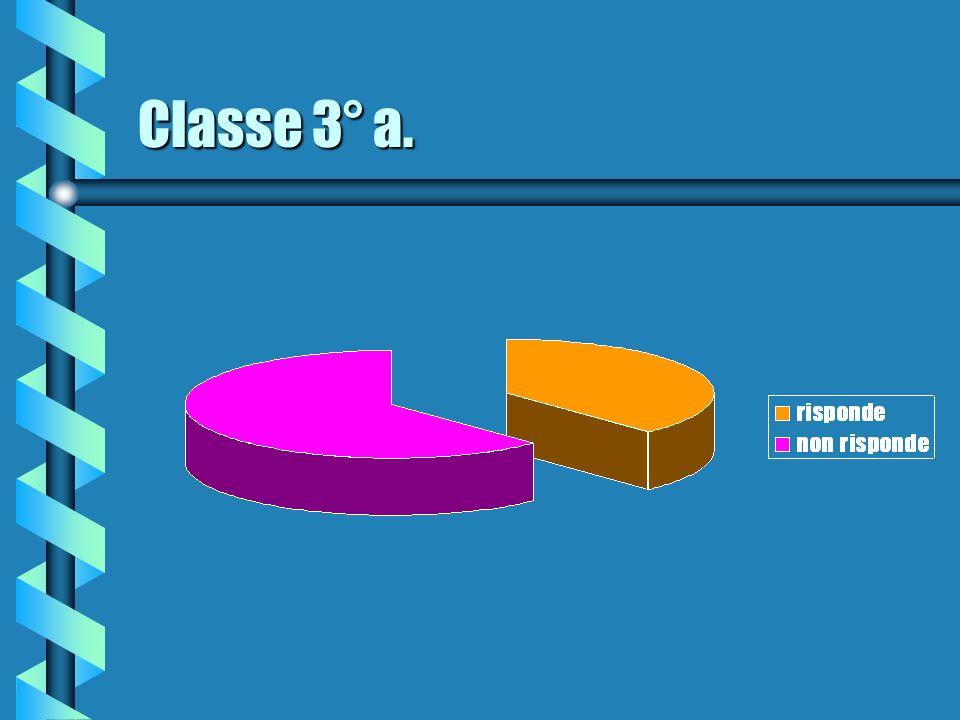 Classe 3° a.