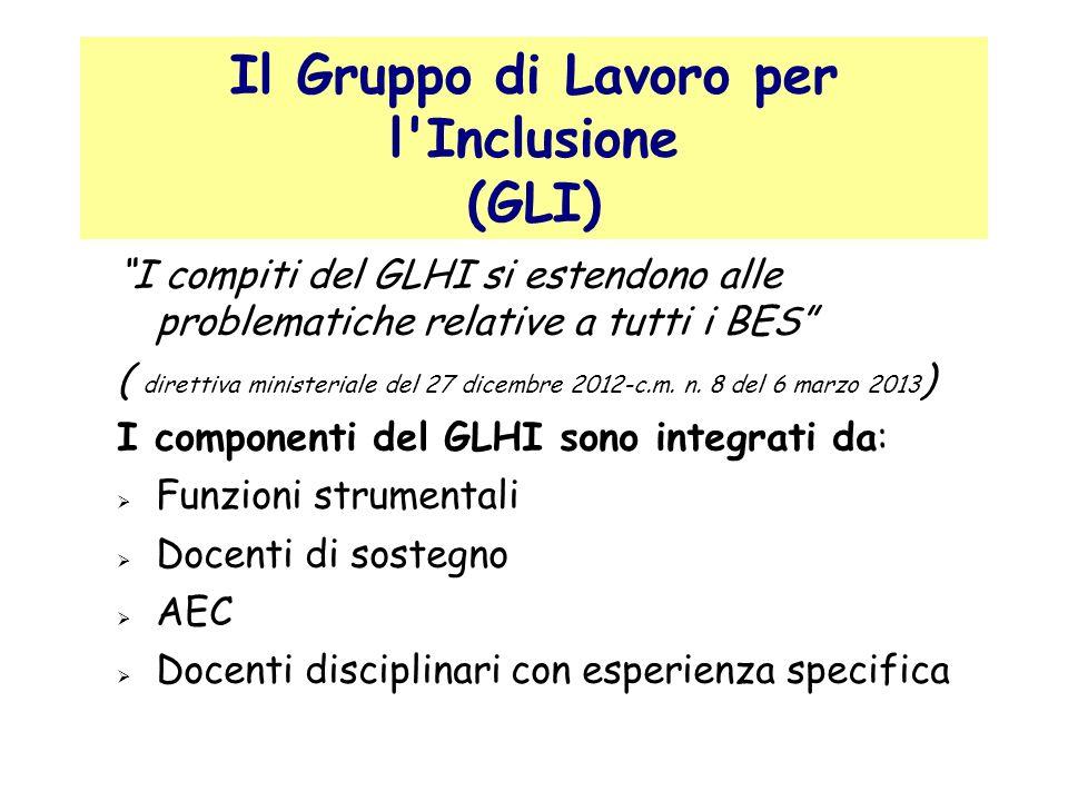 Il Gruppo di Lavoro per l'Inclusione (GLI) I compiti del GLHI si estendono alle problematiche relative a tutti i BES ( direttiva ministeriale del 27 d