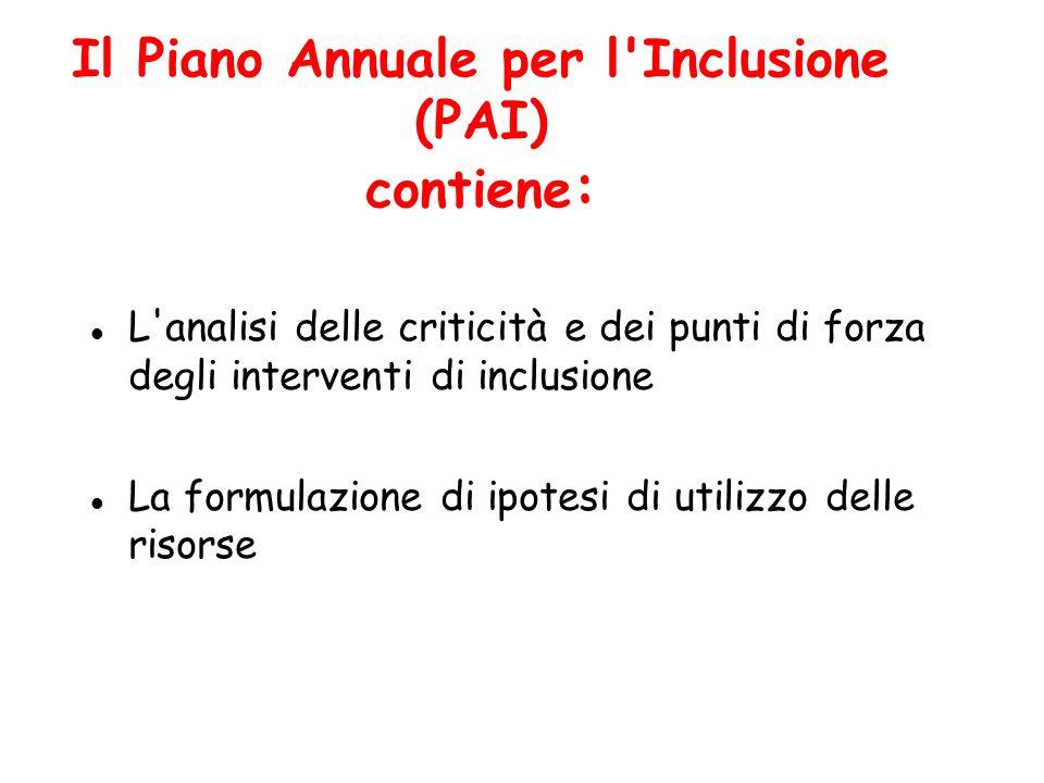 Il Piano Annuale per l'Inclusione (PAI) contiene : L'analisi delle criticità e dei punti di forza degli interventi di inclusione La formulazione di ip