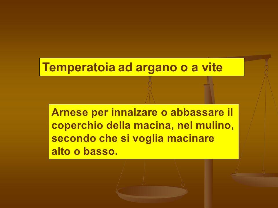 Temperatoia ad argano o a vite Arnese per innalzare o abbassare il coperchio della macina, nel mulino, secondo che si voglia macinare alto o basso.