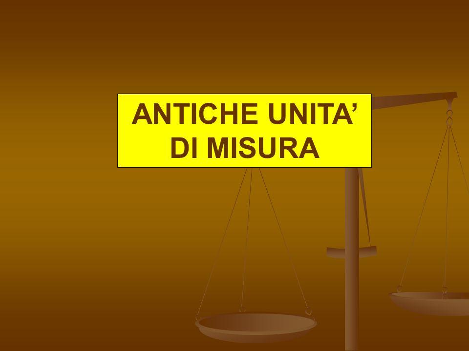 ANTICHE UNITA DI MISURA