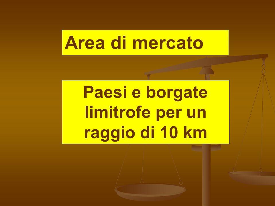 Area di mercato Paesi e borgate limitrofe per un raggio di 10 km