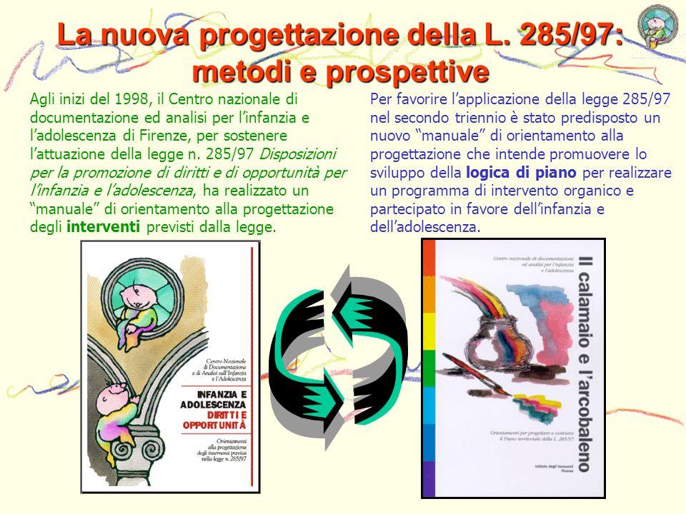 Agli inizi del 1998, il Centro nazionale di documentazione ed analisi per linfanzia e ladolescenza di Firenze, per sostenere lattuazione della legge n.