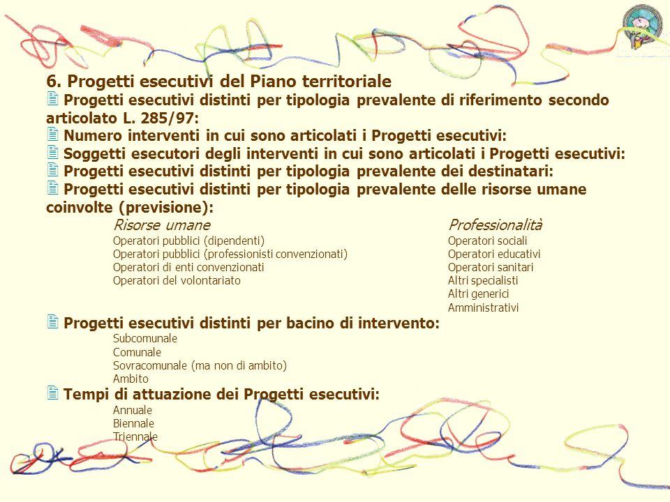 6. Progetti esecutivi del Piano territoriale Progetti esecutivi distinti per tipologia prevalente di riferimento secondo articolato L. 285/97: Numero