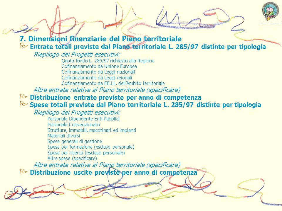7. Dimensioni finanziarie del Piano territoriale Entrate totali previste dal Piano territoriale L. 285/97 distinte per tipologia Riepilogo dei Progett
