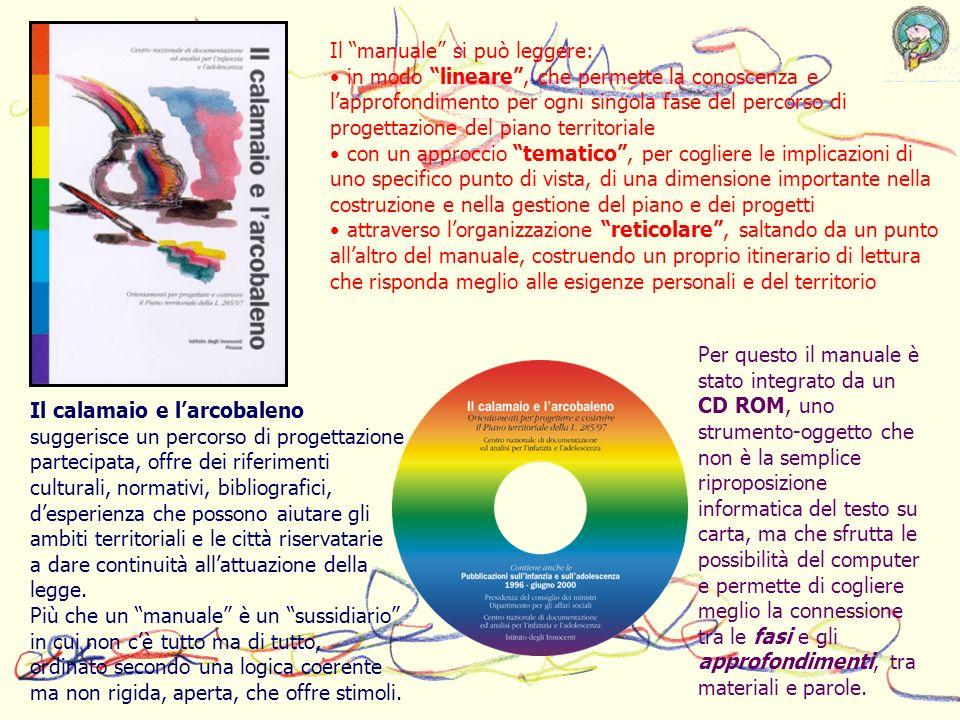 7.Dimensioni finanziarie del Piano territoriale Entrate totali previste dal Piano territoriale L.