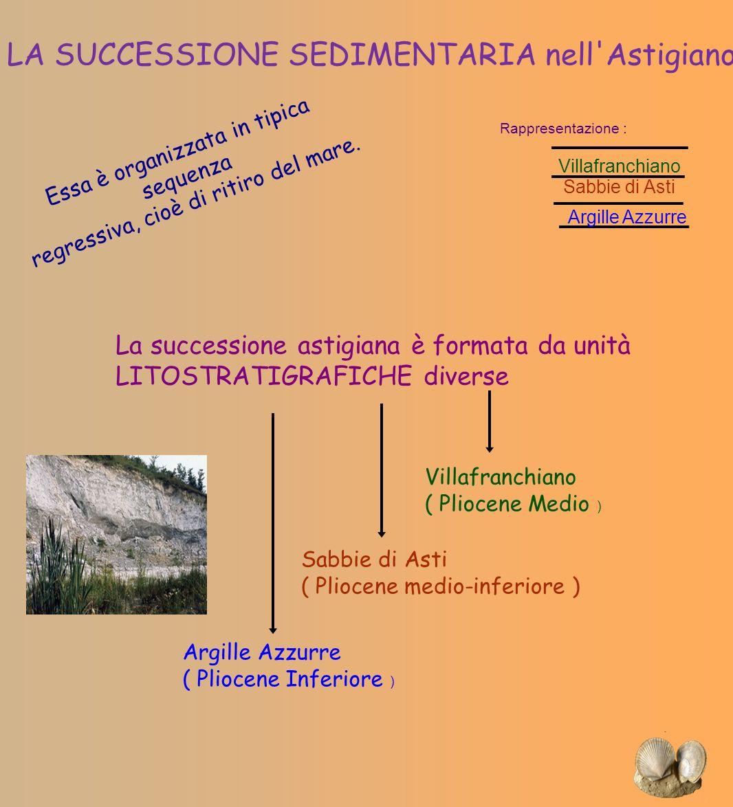 LA SUCCESSIONE SEDIMENTARIA nell'Astigiano Essa è organizzata in tipica sequenza regressiva, cioè di ritiro del mare. La successione astigiana è forma