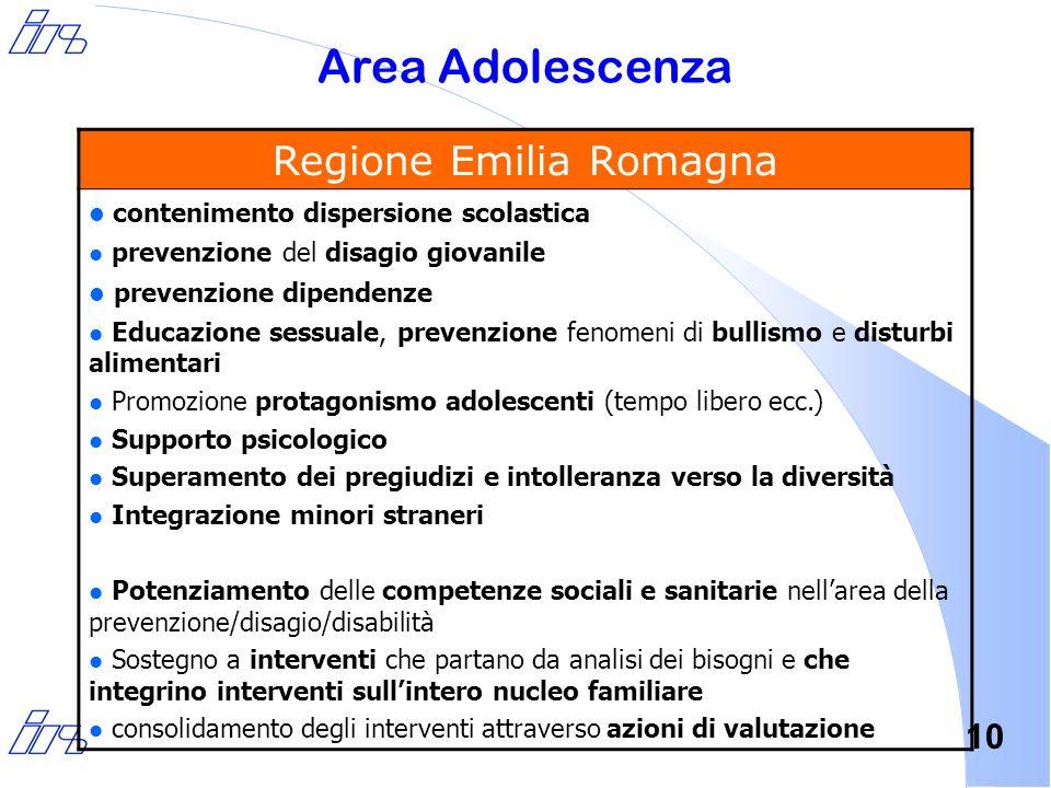 10 Area Adolescenza Regione Emilia Romagna contenimento dispersione scolastica l prevenzione del disagio giovanile l prevenzione dipendenze l Educazio