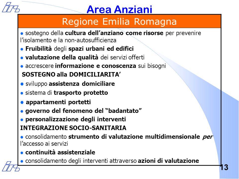 13 Area Anziani Regione Emilia Romagna l sostegno della cultura dellanziano come risorse per prevenire lisolamento e la non-autosufficienza l Fruibili