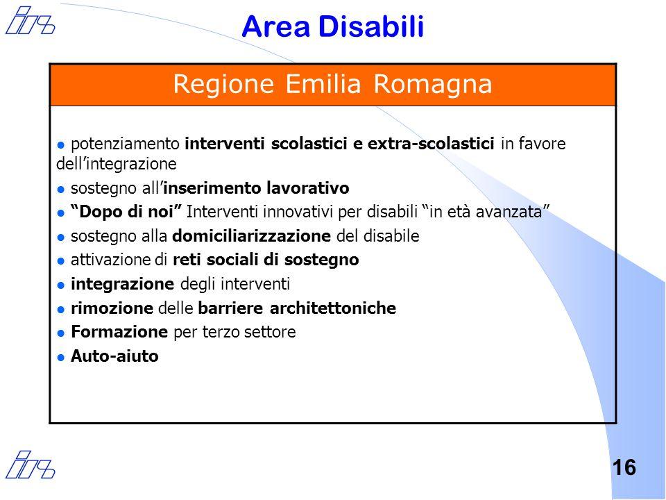 16 Area Disabili Regione Emilia Romagna l potenziamento interventi scolastici e extra-scolastici in favore dellintegrazione l sostegno allinserimento