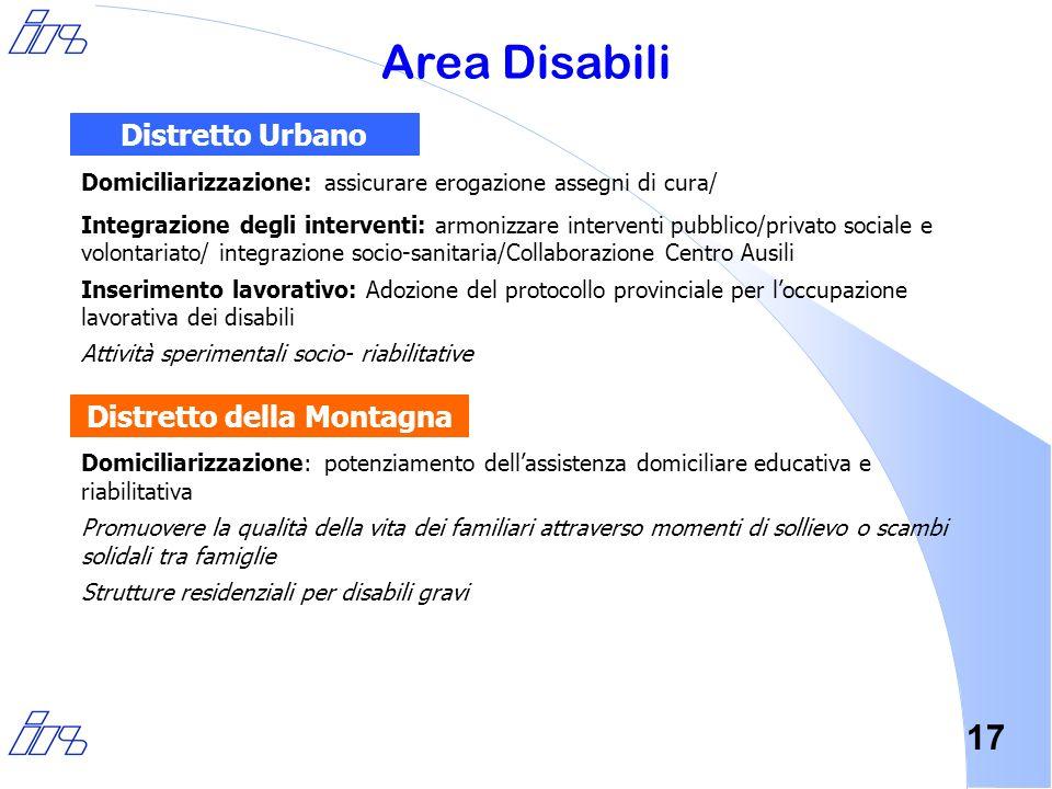 17 Area Disabili Domiciliarizzazione: assicurare erogazione assegni di cura/ Integrazione degli interventi: armonizzare interventi pubblico/privato so
