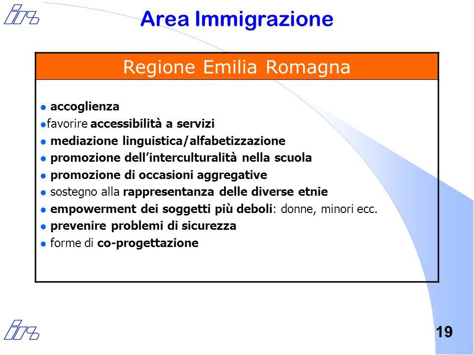 19 Area Immigrazione Regione Emilia Romagna l accoglienza l favorire accessibilità a servizi l mediazione linguistica/alfabetizzazione l promozione de