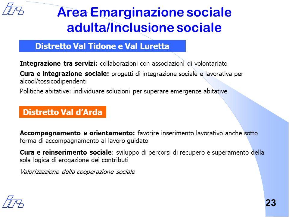 23 Integrazione tra servizi: collaborazioni con associazioni di volontariato Cura e integrazione sociale: progetti di integrazione sociale e lavorativ