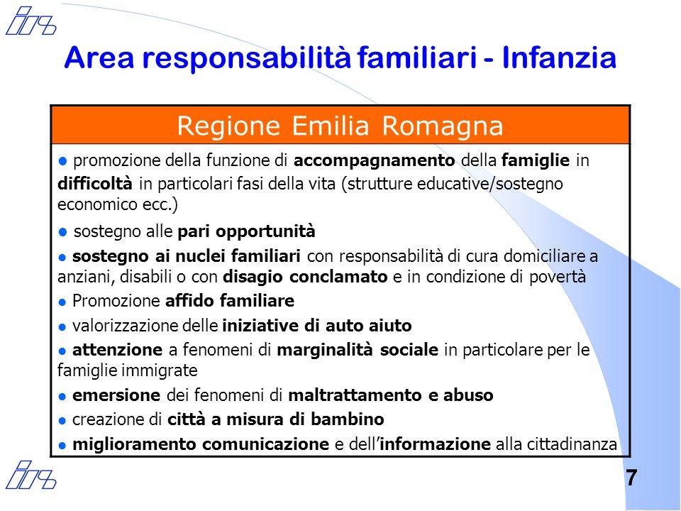 7 Area responsabilità familiari - Infanzia Regione Emilia Romagna promozione della funzione di accompagnamento della famiglie in difficoltà in partico