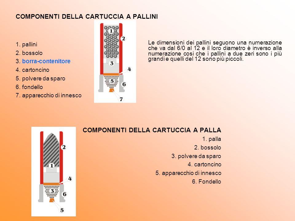 COMPONENTI DELLA CARTUCCIA A PALLINI 1.pallini 2.