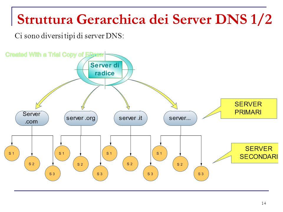 14 Struttura Gerarchica dei Server DNS 1/2 Ci sono diversi tipi di server DNS: