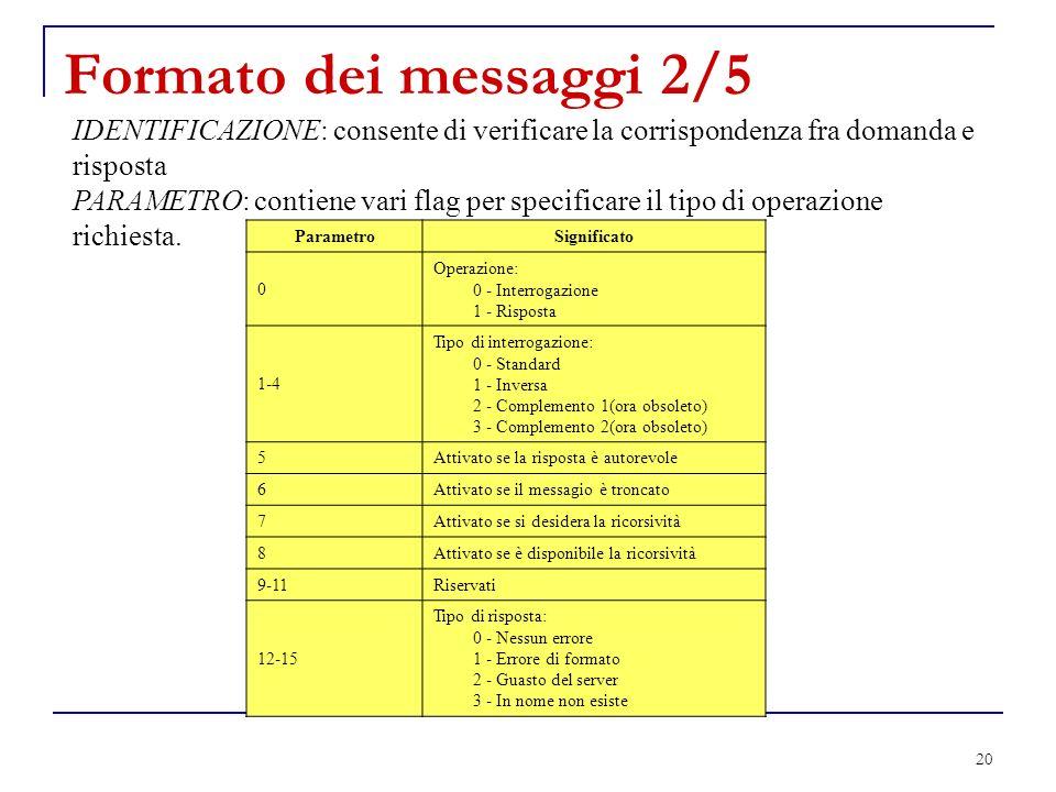 20 Formato dei messaggi 2/5 IDENTIFICAZIONE: consente di verificare la corrispondenza fra domanda e risposta PARAMETRO: contiene vari flag per specifi