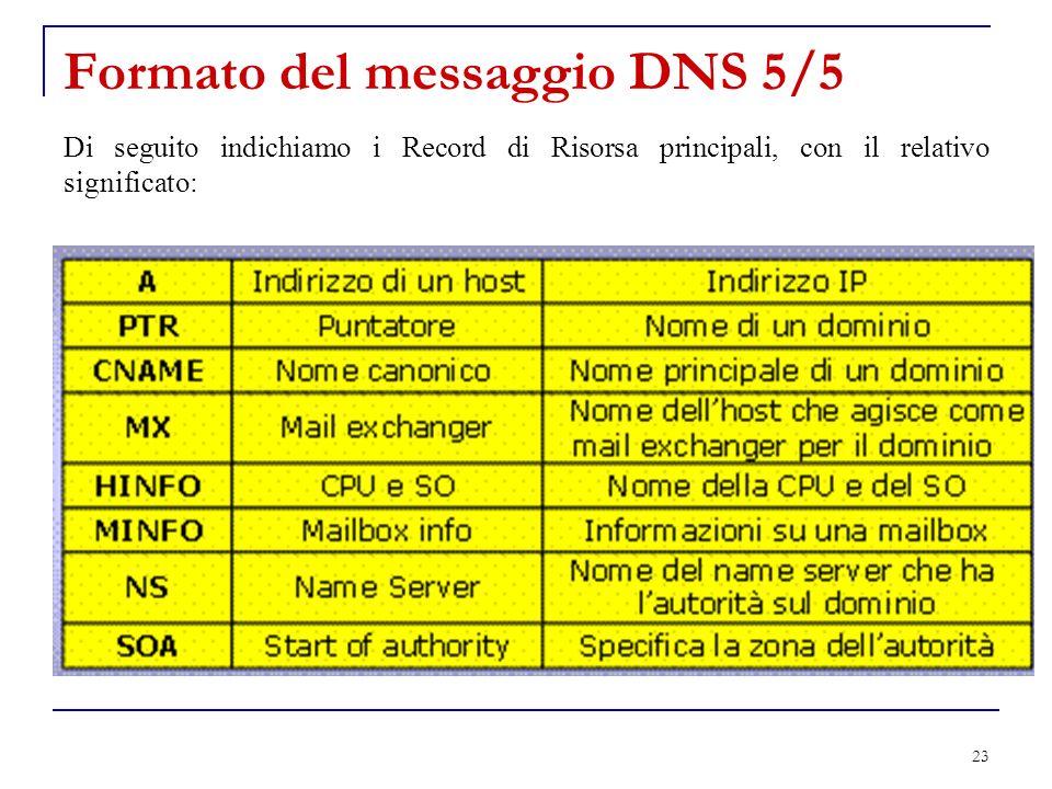 23 Formato del messaggio DNS 5/5 Di seguito indichiamo i Record di Risorsa principali, con il relativo significato: