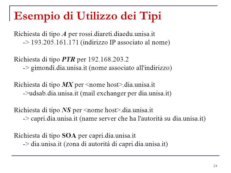 24 Esempio di Utilizzo dei Tipi Richiesta di tipo A per rossi.diareti.diaedu.unisa.it -> 193.205.161.171 (indirizzo IP associato al nome) Richiesta di