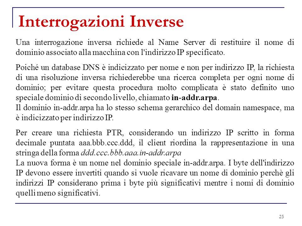 25 Interrogazioni Inverse Una interrogazione inversa richiede al Name Server di restituire il nome di dominio associato alla macchina con l'indirizzo