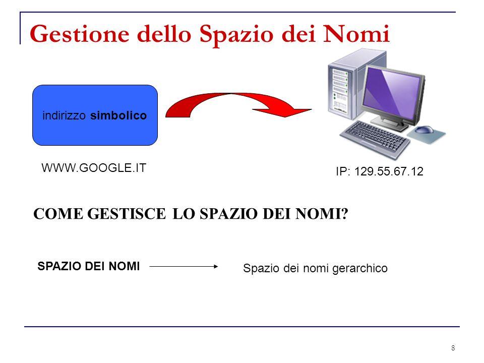 9 Spazio dei Nomi Gerarchico 1/2 ESEMPIO: Un nome gerarchico è formato da vari campi, detti etichette.